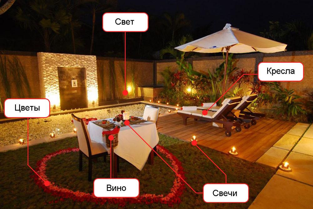 Украсьте место проведения романтического свидания