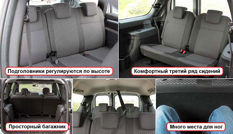 Задние сиденья и багажник Ларгуса
