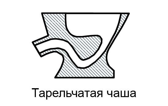 Тарельчатая чаша
