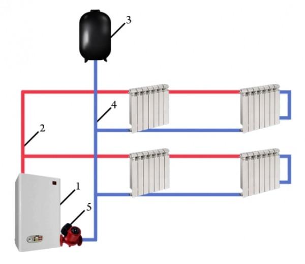 Схема водяного отопления в