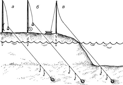 этапы изготовления закидушки спутник